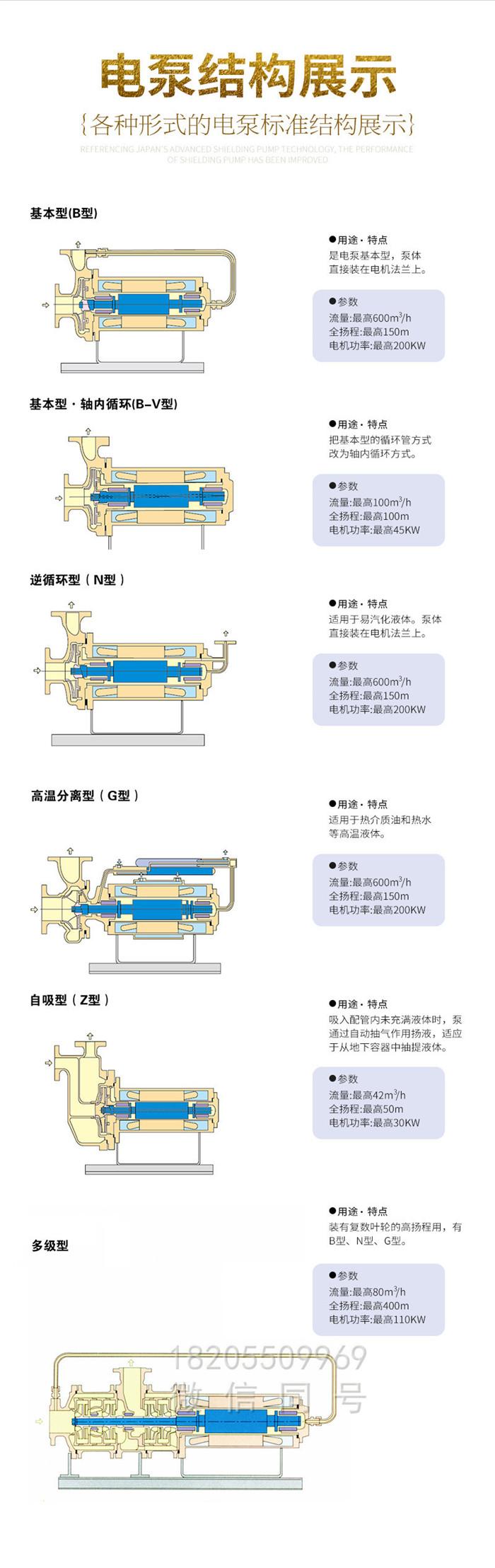 屏蔽电泵结构图