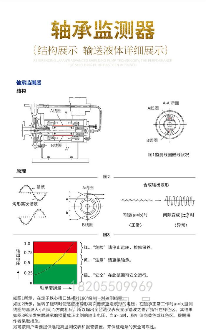屏蔽泵轴承监测