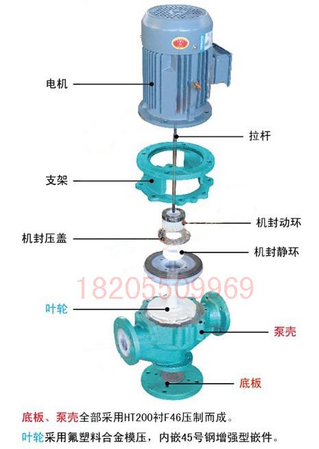 衬氟管道泵结构图