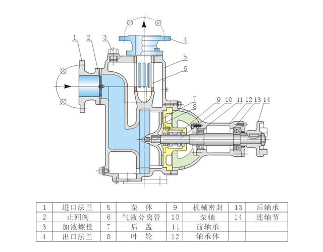 CYZ自吸油泵结构简图
