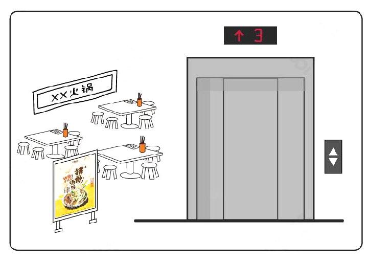 三层及以上餐厅需设置乘客电梯