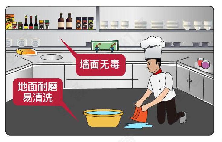 后厨墙面无毒材料地板易清洗