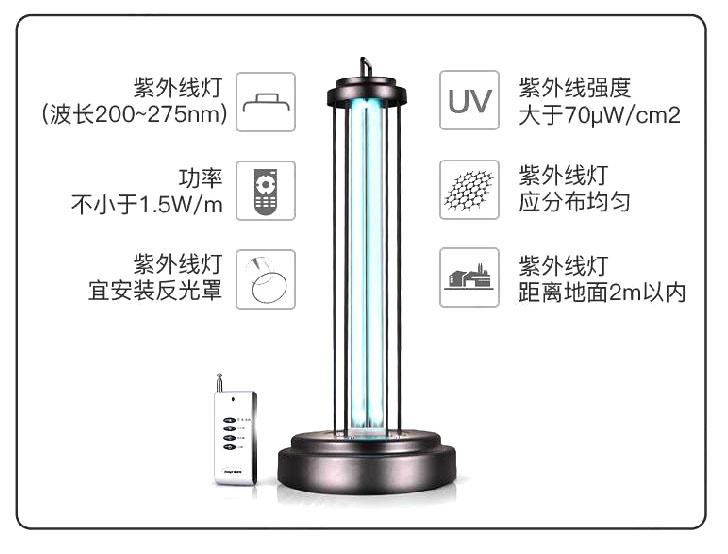 紫外线等作为空气消毒装置