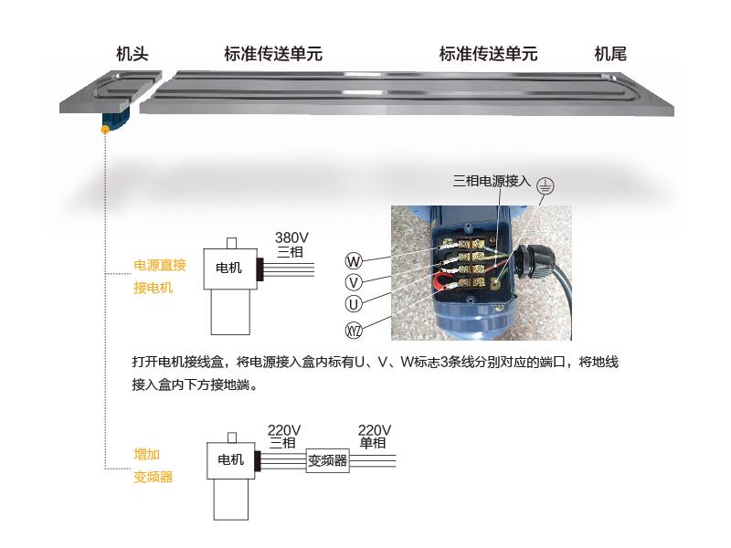 安装旋转小火锅设备电机图