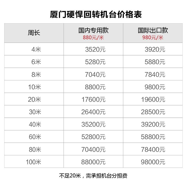 回转火锅设备价格表图片