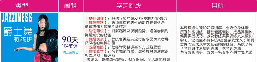 90天 104节课 颁发中国体育舞蹈协会高级教练证书
