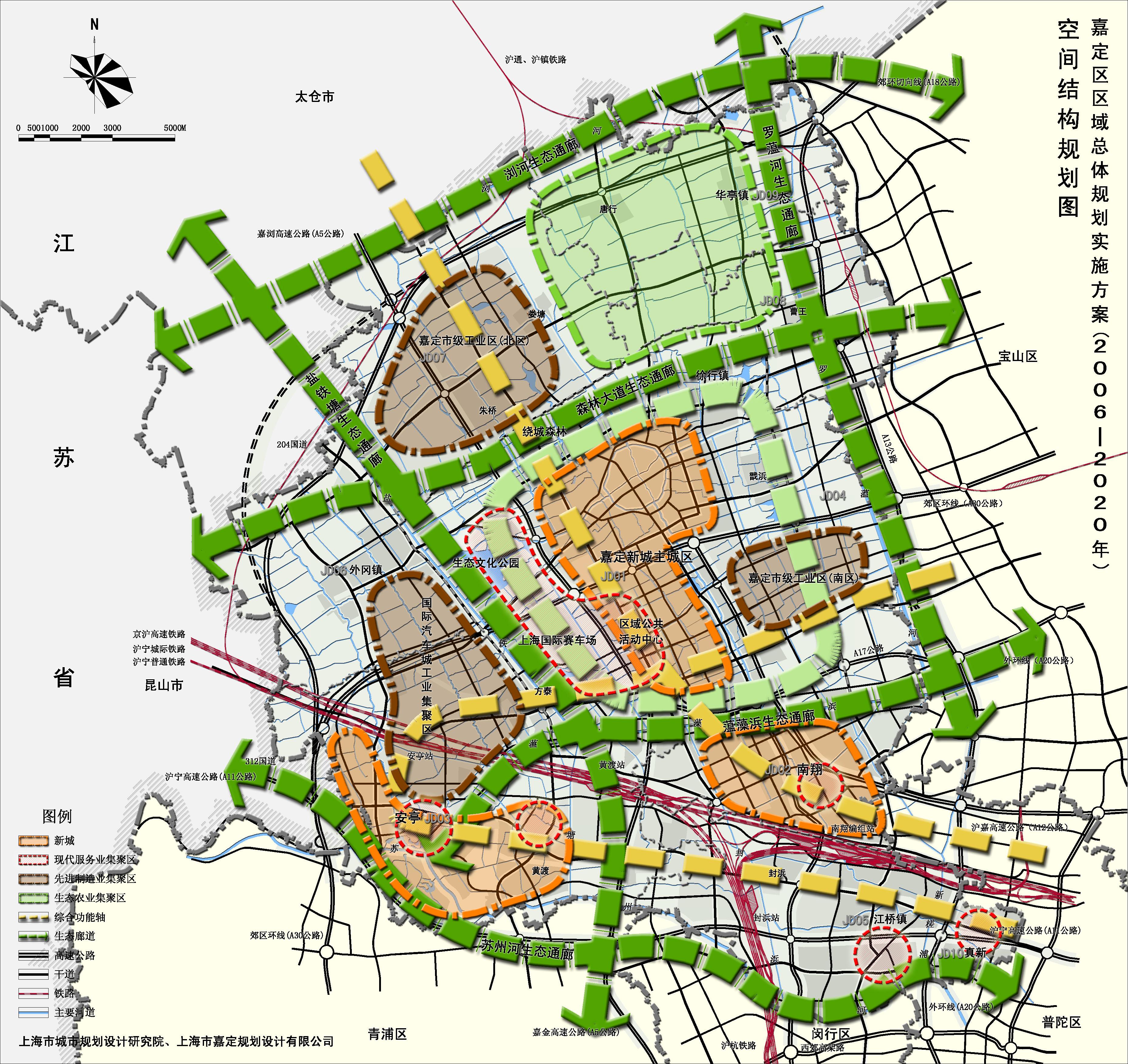 """规划背景: 2005年上海市规划局下发了《关于全面落实市政府<关于切实推进""""三个集中""""加快上海郊区发展的规划纲要>,加强本市郊区规划编制工作的指导意见》,作为各郊区县编制总体规划实施方案的指导性文件。根据该要求,市、区规划院联手在《嘉定区区域总体规划纲要(2004-2020年)》的基础上共同编制《嘉定区区域总体规划实施方案(2006-2020年)》。区域总体规划实施方案在纲要规划制定的总体目标与定位的基础上,立足近期,面向远景,制定具体落实计划,分解指标、细化专业、深化"""