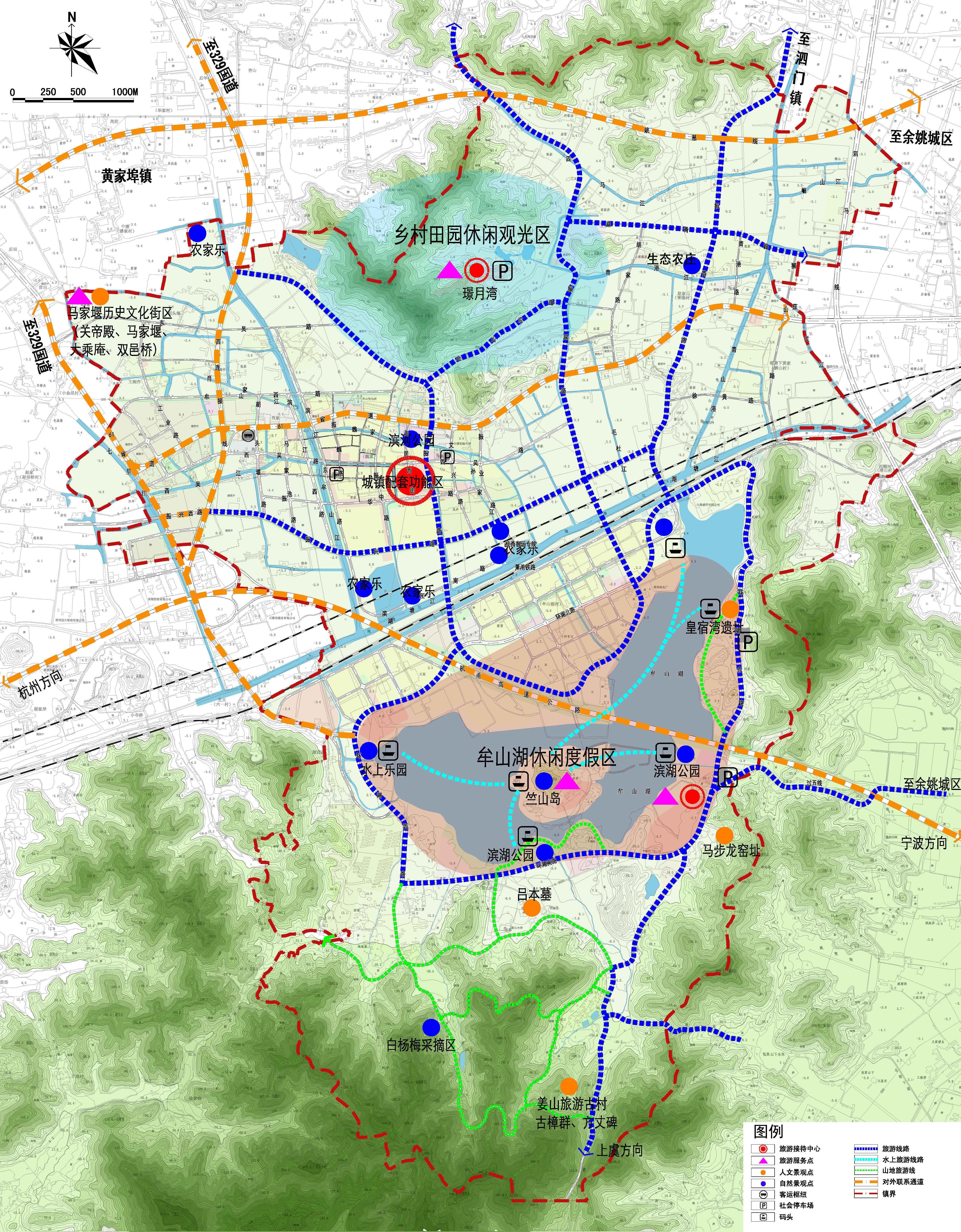 旅游系统规划图
