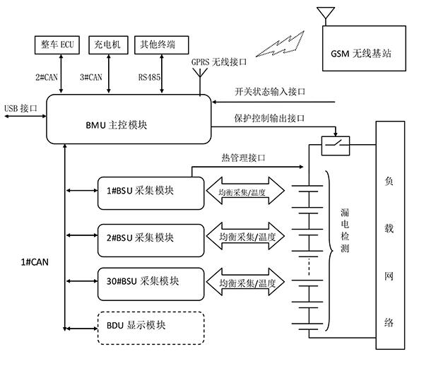 电路 电路图 电子 设计 素材 原理图 600_518