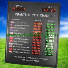 Exchange rate board display
