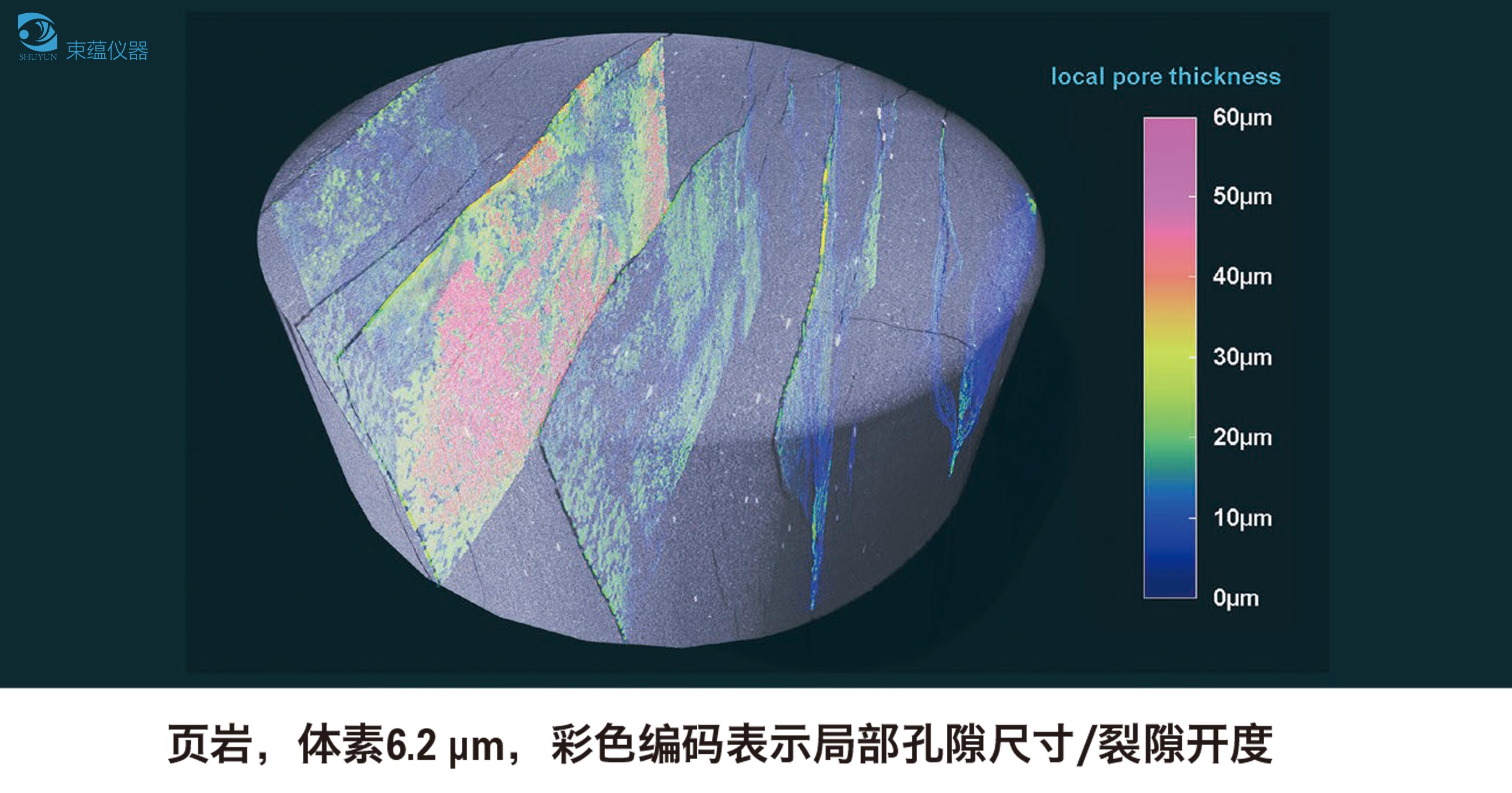 地质、石油和天然气勘探CT检测