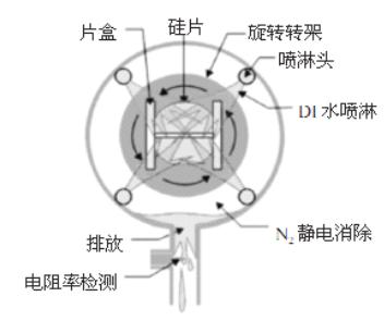 nm制造工艺新概念