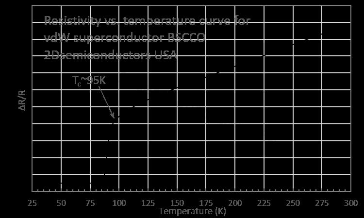 现货原油投资收益计算
