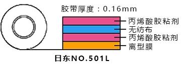 粘接泡棉用日东NO.501L双面胶带结构示意图——日东胶带代理商大隆科技0752-3073971/