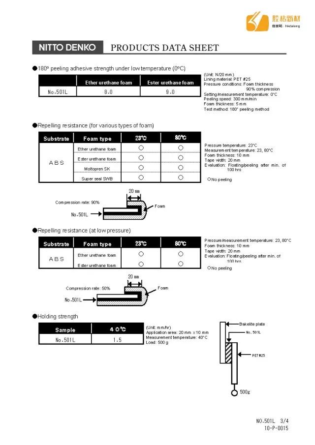 日东双面胶带NO.501L技术资料Data Sheet——大隆科技微信公众号hkdalong