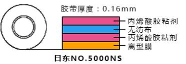 """""""日东双面胶带NO.5000ns胶带结构,电话0752-3326819/"""