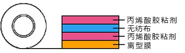 日东通用型无纺布双面胶带NO.500结构图——来自大隆科技官网hkdalong.com