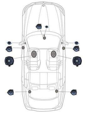 汽车声学系统,汽车音响——大隆科技hkdalong.com