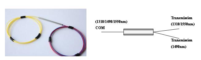 1310/1490/1550nm 1*2 单模光纤分路器(1*2 Singlemode WDM)