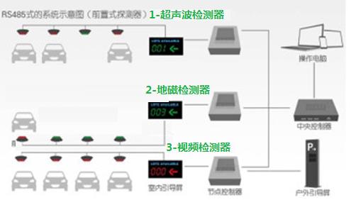 交通诱导信息服务及移动发布平台