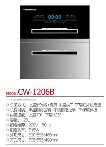 CW-1206B