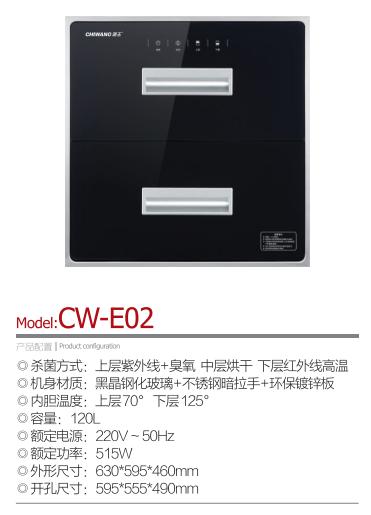 CW-E02