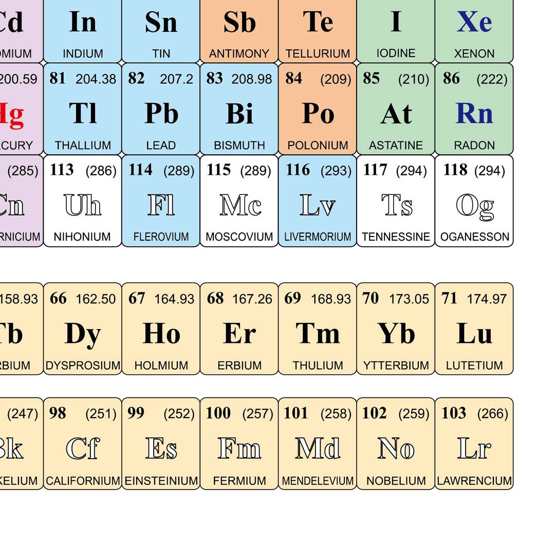 Periodic table 59 choice image periodic table images element 66 periodic table choice image periodic table images cn element periodic table gallery periodic table gamestrikefo Images