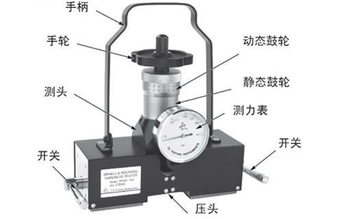 PHR-100型磁力式洛氏硬度计