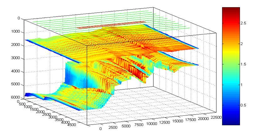 三维全波方程检波器照明分析