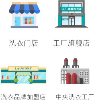 生活服务 – 洗衣店解决方案