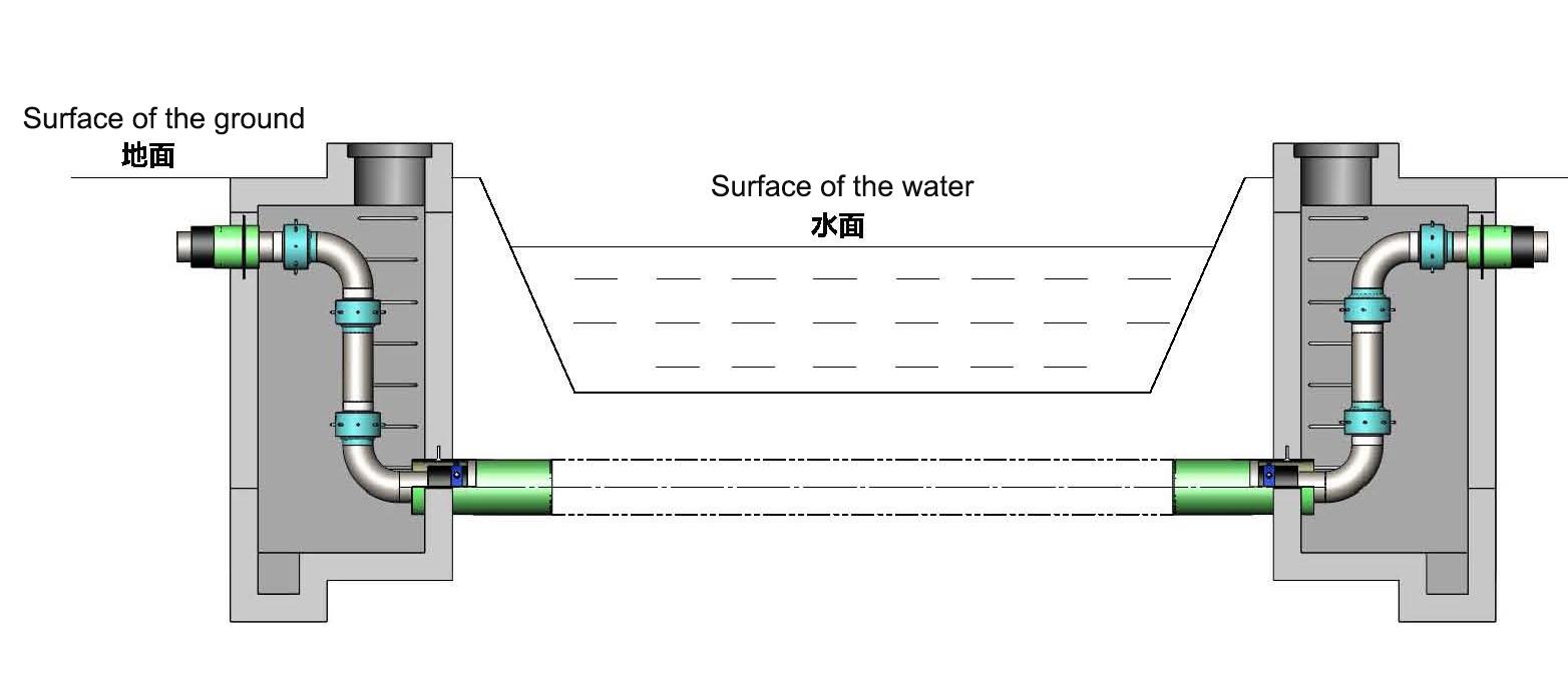 钢套钢蒸汽保温钢管施工图