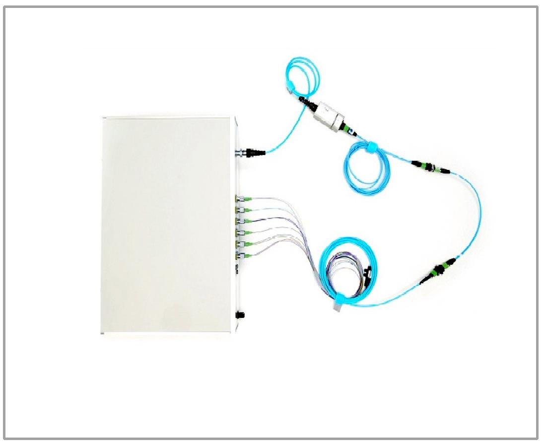 OT8021多路光纤/带状光纤测量系统
