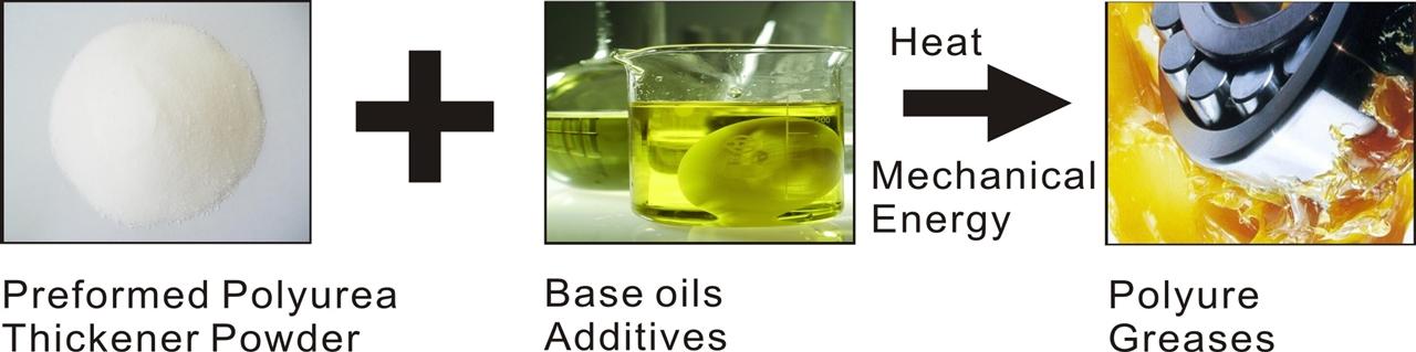 Ezgrea PU - Preformed Polyurea Thickener Powder -NASYN 北美合成