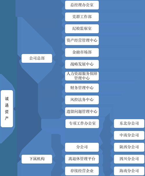 新萄京妙手论坛55804
