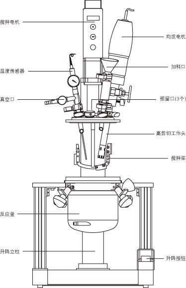不鏽鋼/玻璃實驗室真空反應器