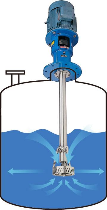 灌頂成套反應釜系統,灌頂高剪切分散乳化機