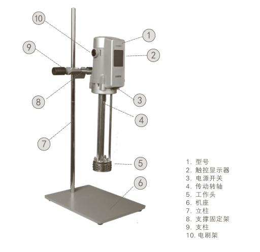 触摸板高剪切混合均质乳化机,Y800乳化机