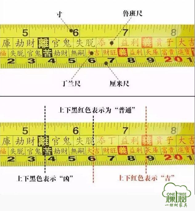 www.2003.com