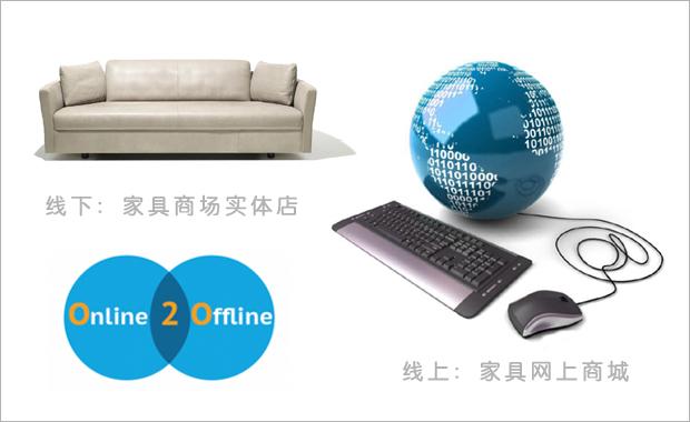 家具行业互联网思维