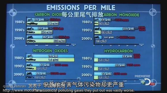 关于升级国四强制电喷的一些数据